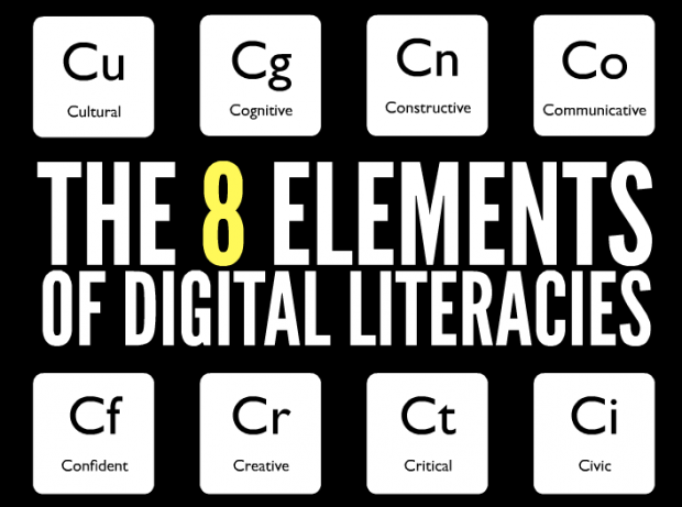 8 Elements of Digital Literacy