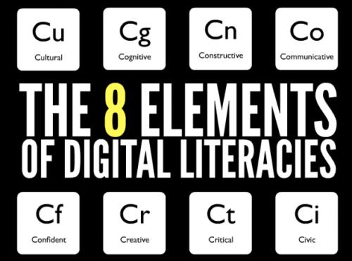 8 Elements of Digital Literacy