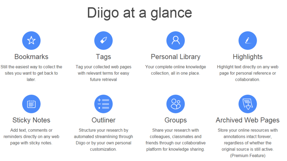 Diigo at a glance